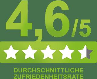 bewertung-zufriedenheit-online-training
